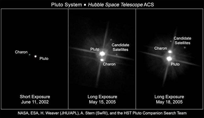 Les lunes de Pluton (Avant new Horizon)