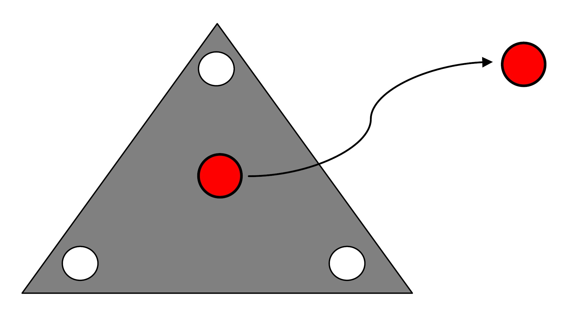 IMAGE 5. Catégorie 3 à 4 feux